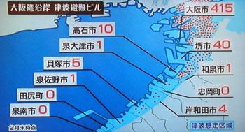 津波避難ビルの数