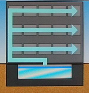 水槽 空調システム